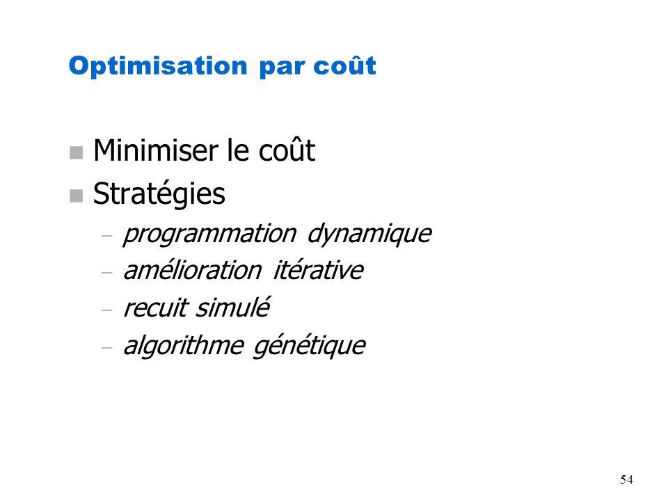 54 Optimisation par coût n Minimiser le coût n Stratégies – programmation dynamique – amélioration itérative – recuit simulé – algorithme génétique