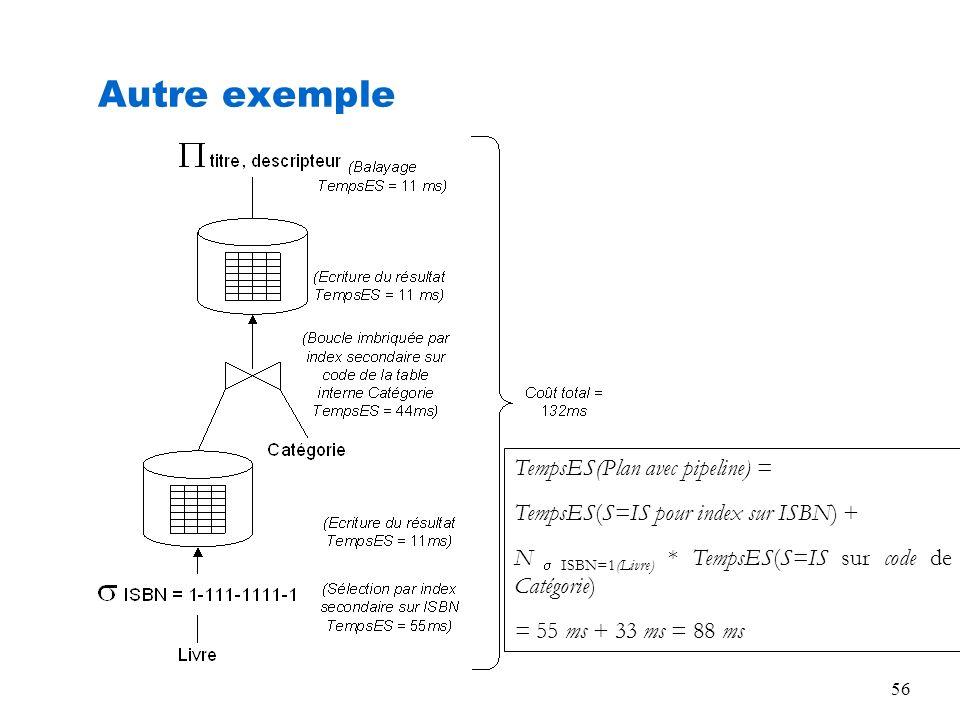 56 Autre exemple TempsES(Plan avec pipeline) = TempsES(S=IS pour index sur ISBN) + N ISBN=1(Livre) * TempsES(S=IS sur code de Catégorie) = 55 ms + 33