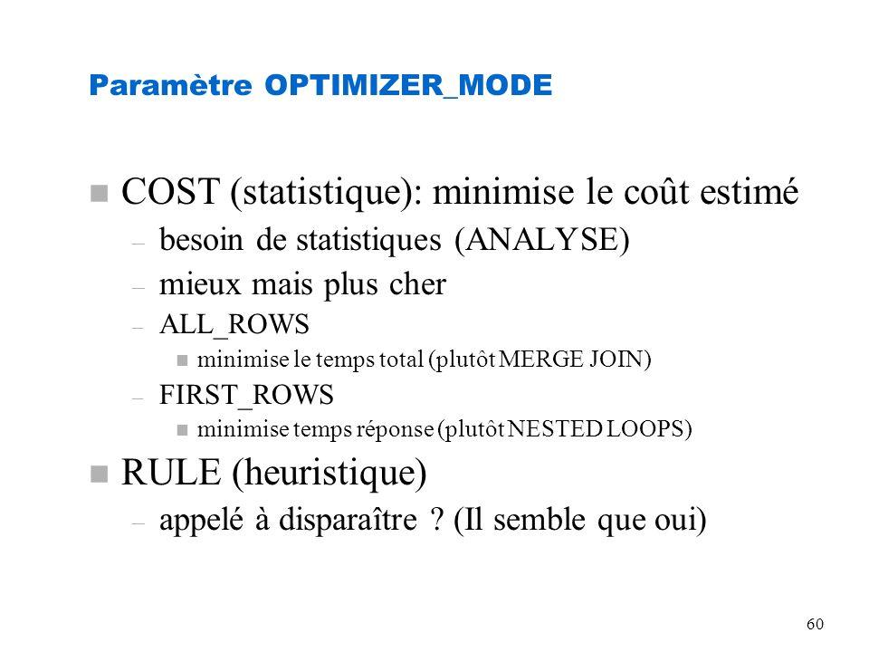 60 Paramètre OPTIMIZER_MODE n COST (statistique): minimise le coût estimé – besoin de statistiques (ANALYSE) – mieux mais plus cher – ALL_ROWS n minim