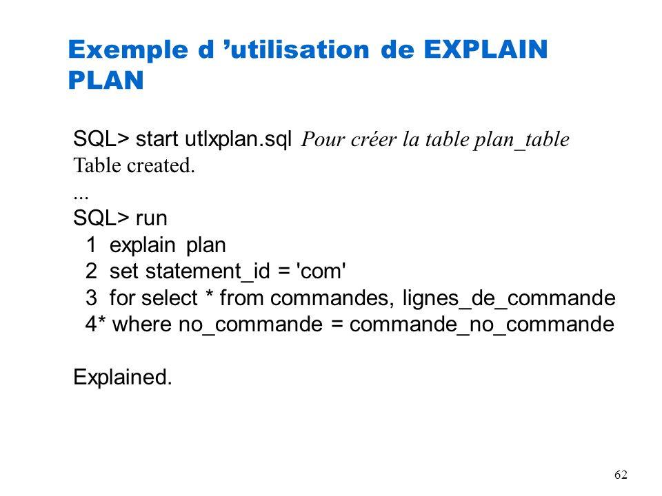 62 Exemple d utilisation de EXPLAIN PLAN SQL> start utlxplan.sql Pour créer la table plan_table Table created.... SQL> run 1 explain plan 2 set statem