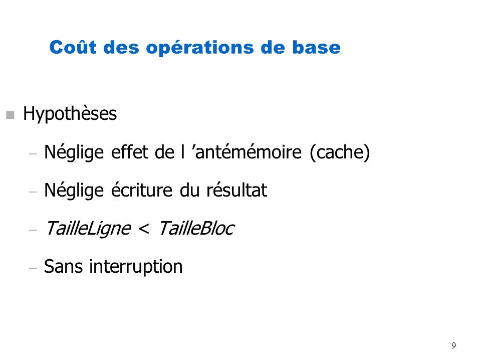 9 Coût des opérations de base n Hypothèses – Néglige effet de l antémémoire (cache) – Néglige écriture du résultat – TailleLigne < TailleBloc – Sans i