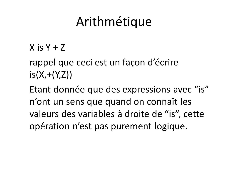 Arithmétique X is Y + Z rappel que ceci est un façon décrire is(X,+(Y,Z)) Etant donnée que des expressions avec is nont un sens que quand on connaît l