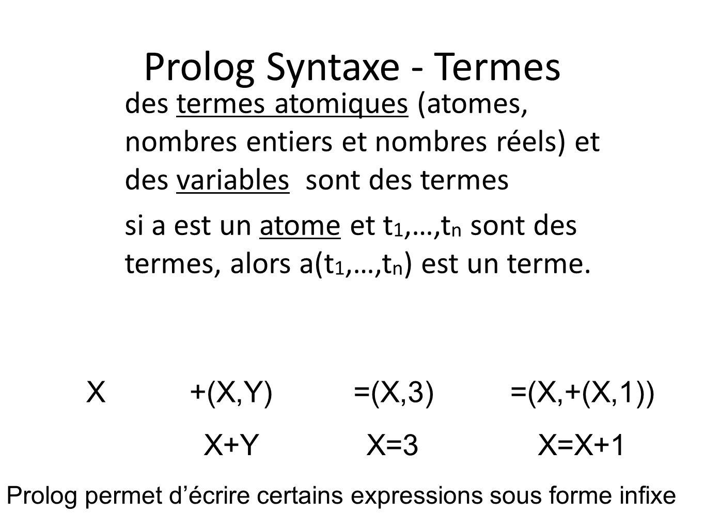 Prolog Syntaxe - Termes des termes atomiques (atomes, nombres entiers et nombres réels) et des variables sont des termes si a est un atome et t 1,…,t