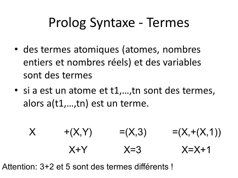 Prolog Syntaxe - Termes des termes atomiques (atomes, nombres entiers et nombres réels) et des variables sont des termes si a est un atome et t1,…,tn