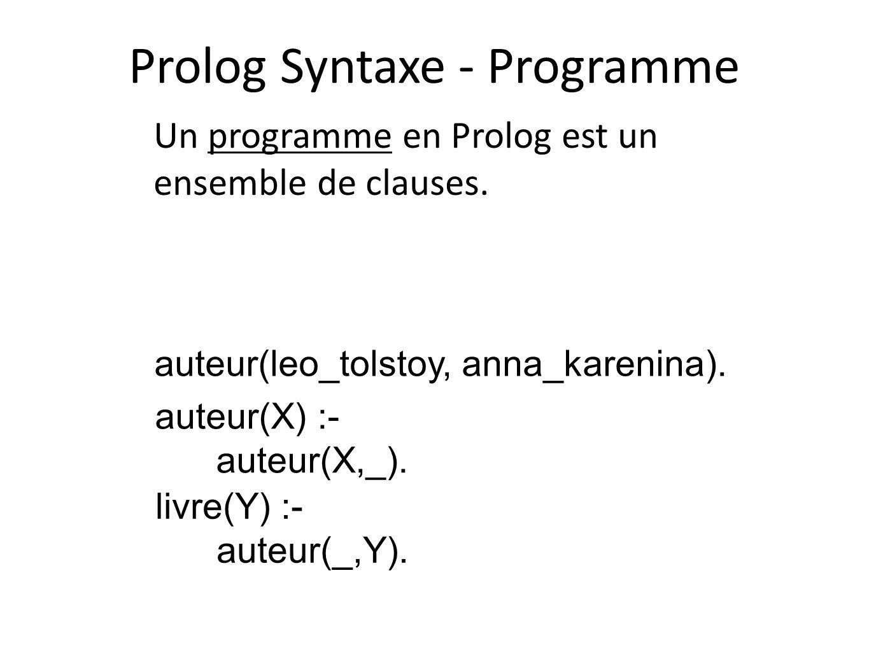 Prolog Syntaxe - Programme Un programme en Prolog est un ensemble de clauses. auteur(leo_tolstoy, anna_karenina). auteur(X) :- auteur(X,_). livre(Y) :
