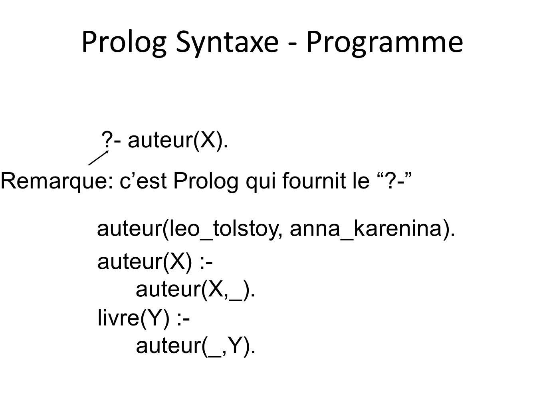 Prolog Syntaxe - Programme auteur(leo_tolstoy, anna_karenina). auteur(X) :- auteur(X,_). livre(Y) :- auteur(_,Y). ?- auteur(X). Remarque: cest Prolog