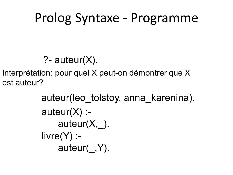 Prolog Syntaxe - Programme auteur(leo_tolstoy, anna_karenina). auteur(X) :- auteur(X,_). livre(Y) :- auteur(_,Y). ?- auteur(X). Interprétation: pour q