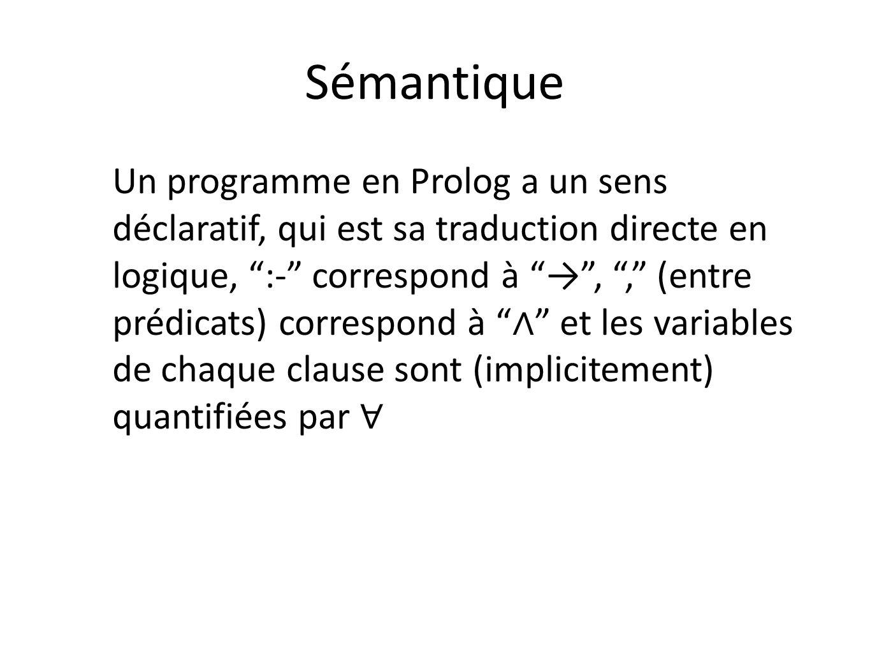 Sémantique Un programme en Prolog a un sens déclaratif, qui est sa traduction directe en logique, :- correspond à,, (entre prédicats) correspond à et