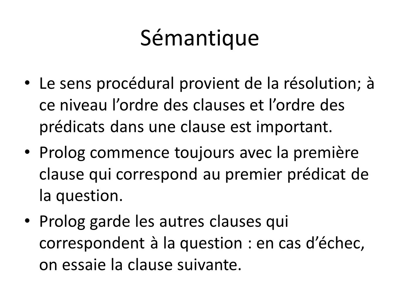Sémantique Le sens procédural provient de la résolution; à ce niveau lordre des clauses et lordre des prédicats dans une clause est important. Prolog