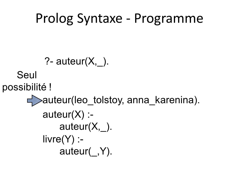 Prolog Syntaxe - Programme auteur(leo_tolstoy, anna_karenina). auteur(X) :- auteur(X,_). livre(Y) :- auteur(_,Y). ?- auteur(X,_). Seul possibilité !