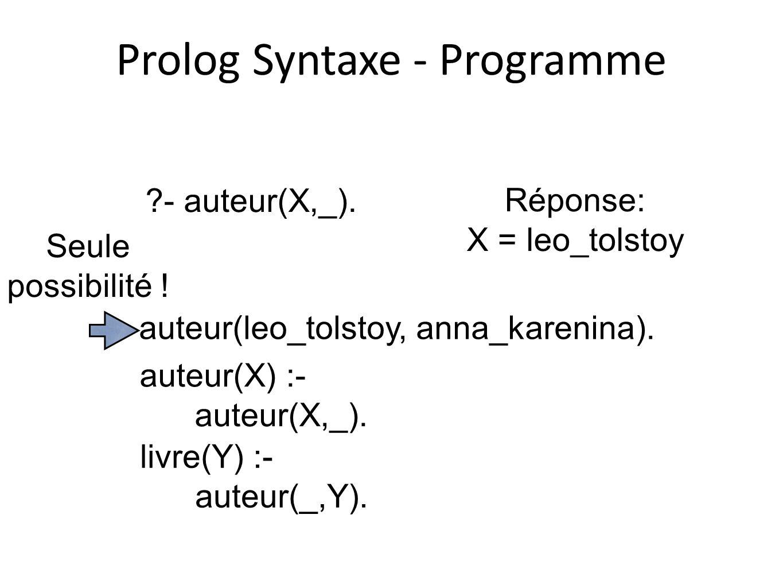 Prolog Syntaxe - Programme auteur(leo_tolstoy, anna_karenina). auteur(X) :- auteur(X,_). livre(Y) :- auteur(_,Y). ?- auteur(X,_). Seule possibilité !