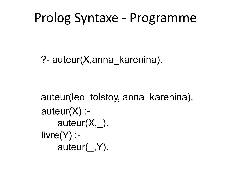 Prolog Syntaxe - Programme auteur(leo_tolstoy, anna_karenina). auteur(X) :- auteur(X,_). livre(Y) :- auteur(_,Y). ?- auteur(X,anna_karenina).