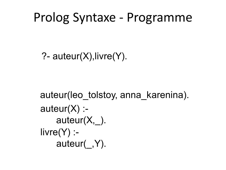 Prolog Syntaxe - Programme auteur(leo_tolstoy, anna_karenina). auteur(X) :- auteur(X,_). livre(Y) :- auteur(_,Y). ?- auteur(X),livre(Y).
