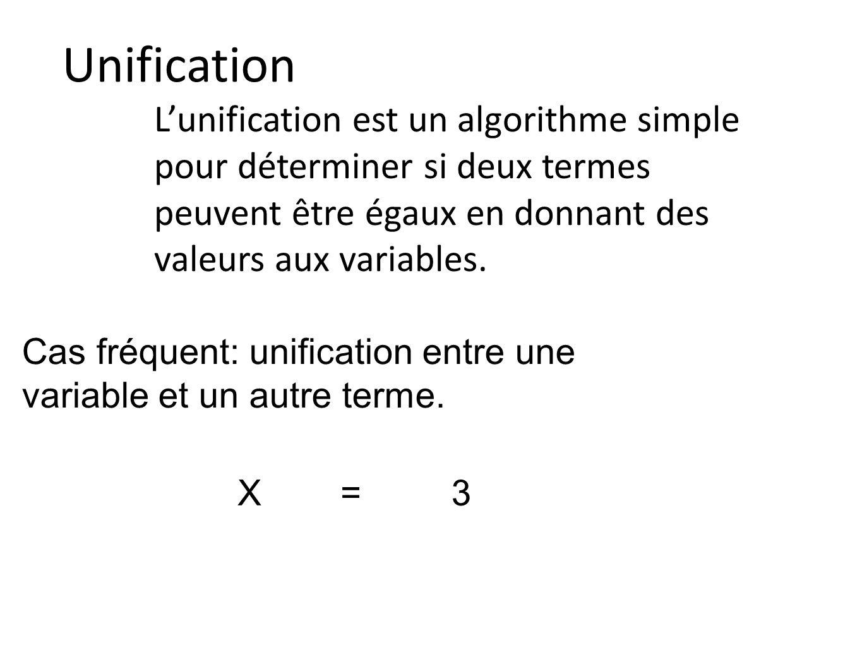 Unification Lunification est un algorithme simple pour déterminer si deux termes peuvent être égaux en donnant des valeurs aux variables. Cas fréquent
