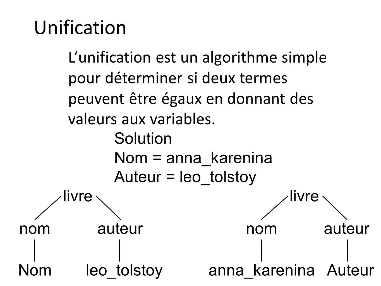 Unification Lunification est un algorithme simple pour déterminer si deux termes peuvent être égaux en donnant des valeurs aux variables. livre anna_k