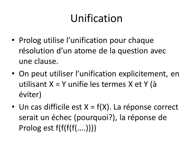 Unification Prolog utilise lunification pour chaque résolution dun atome de la question avec une clause. On peut utiliser lunification explicitement,