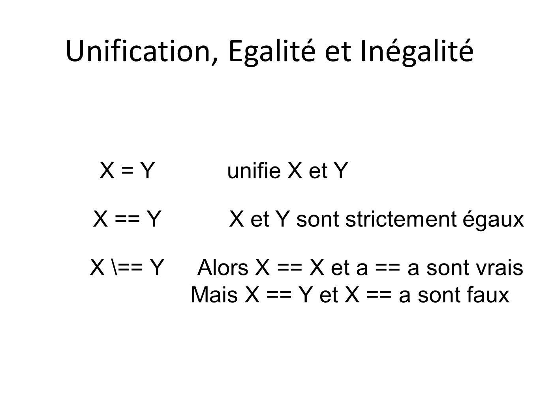 Unification, Egalité et Inégalité X = Y X == Y X \== Y unifie X et Y X et Y sont strictement égaux Alors X == X et a == a sont vrais Mais X == Y et X