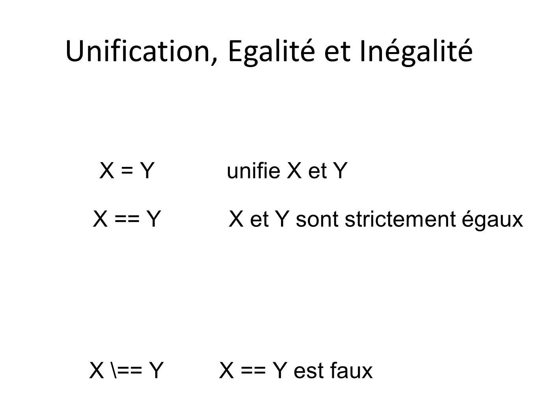 Unification, Egalité et Inégalité X = Y X == Y X \== Y unifie X et Y X et Y sont strictement égaux X == Y est faux