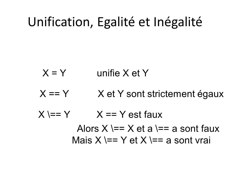 Unification, Egalité et Inégalité X = Y X == Y X \== Y unifie X et Y X et Y sont strictement égaux X == Y est faux Alors X \== X et a \== a sont faux