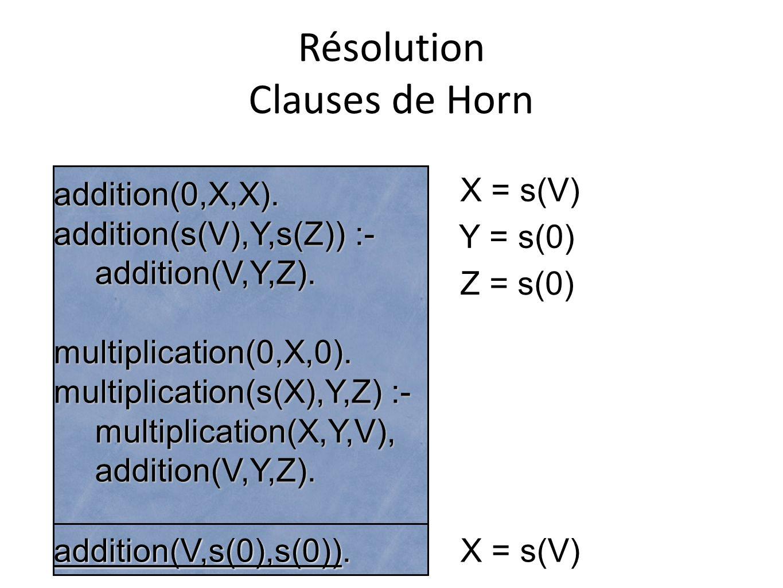 Résolution Clauses de Horn addition(0,X,X). addition(s(V),Y,s(Z)) :- addition(V,Y,Z).multiplication(0,X,0). multiplication(s(X),Y,Z) :- multiplication