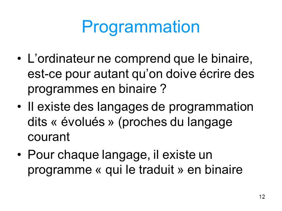 12 Programmation Lordinateur ne comprend que le binaire, est-ce pour autant quon doive écrire des programmes en binaire .