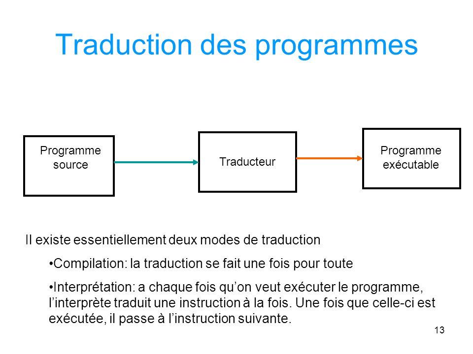 13 Traduction des programmes Programme source Traducteur Programme exécutable Il existe essentiellement deux modes de traduction Compilation: la traduction se fait une fois pour toute Interprétation: a chaque fois quon veut exécuter le programme, linterprète traduit une instruction à la fois.