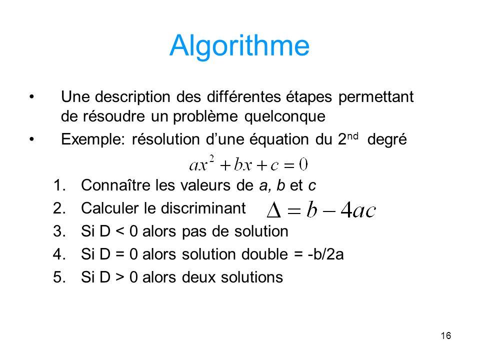 16 Algorithme Une description des différentes étapes permettant de résoudre un problème quelconque Exemple: résolution dune équation du 2 nd degré 1.Connaître les valeurs de a, b et c 2.Calculer le discriminant 3.Si D < 0 alors pas de solution 4.Si D = 0 alors solution double = -b/2a 5.Si D > 0 alors deux solutions