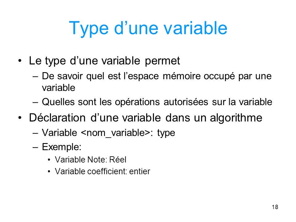 18 Type dune variable Le type dune variable permet –De savoir quel est lespace mémoire occupé par une variable –Quelles sont les opérations autorisées sur la variable Déclaration dune variable dans un algorithme –Variable : type –Exemple: Variable Note: Réel Variable coefficient: entier