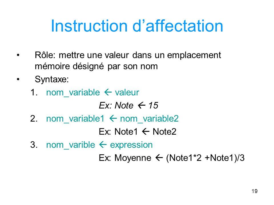 19 Instruction daffectation Rôle: mettre une valeur dans un emplacement mémoire désigné par son nom Syntaxe: 1.nom_variable valeur Ex: Note 15 2.nom_variable1 nom_variable2 Ex: Note1 Note2 3.nom_varible expression Ex: Moyenne (Note1*2 +Note1)/3