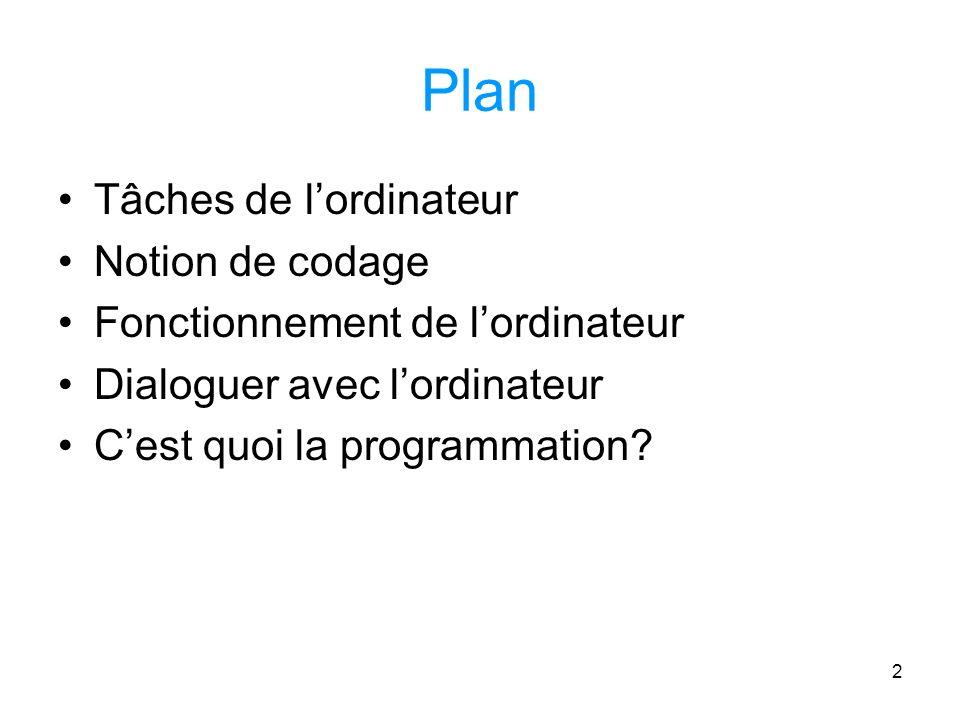 2 Plan Tâches de lordinateur Notion de codage Fonctionnement de lordinateur Dialoguer avec lordinateur Cest quoi la programmation?