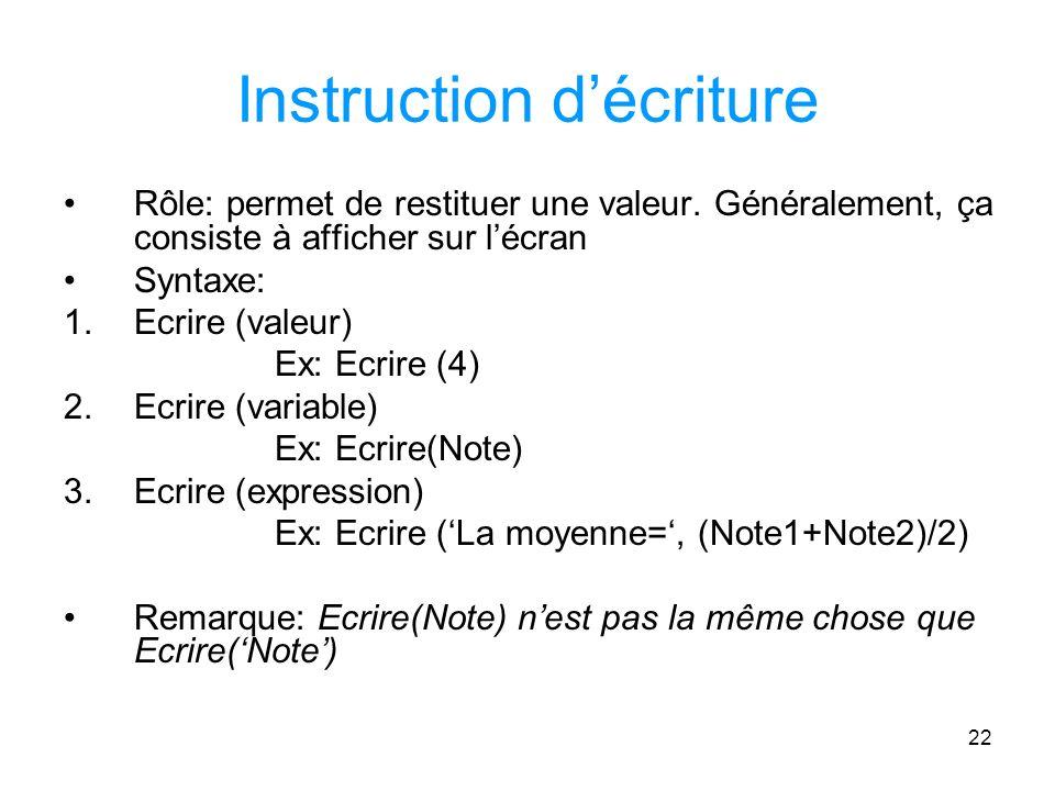 22 Instruction décriture Rôle: permet de restituer une valeur.
