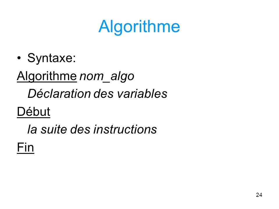 24 Algorithme Syntaxe: Algorithme nom_algo Déclaration des variables Début la suite des instructions Fin