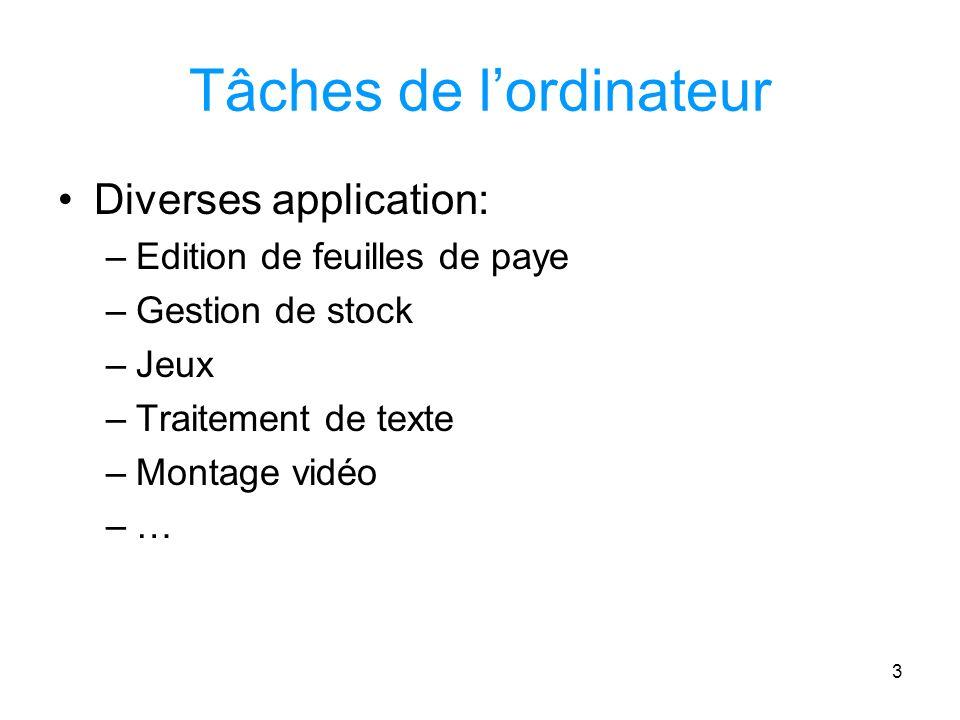 3 Tâches de lordinateur Diverses application: –Edition de feuilles de paye –Gestion de stock –Jeux –Traitement de texte –Montage vidéo –…