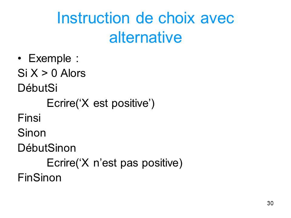 30 Instruction de choix avec alternative Exemple : Si X > 0 Alors DébutSi Ecrire(X est positive) Finsi Sinon DébutSinon Ecrire(X nest pas positive) FinSinon