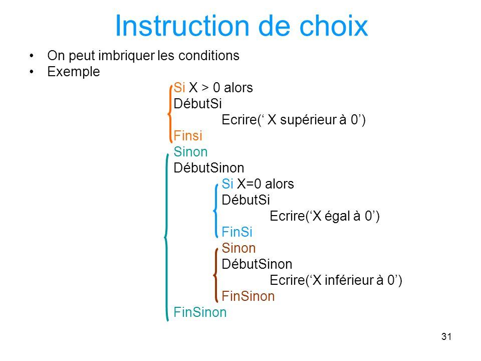 31 Instruction de choix On peut imbriquer les conditions Exemple Si X > 0 alors DébutSi Ecrire( X supérieur à 0) Finsi Sinon DébutSinon Si X=0 alors DébutSi Ecrire(X égal à 0) FinSi Sinon DébutSinon Ecrire(X inférieur à 0) FinSinon