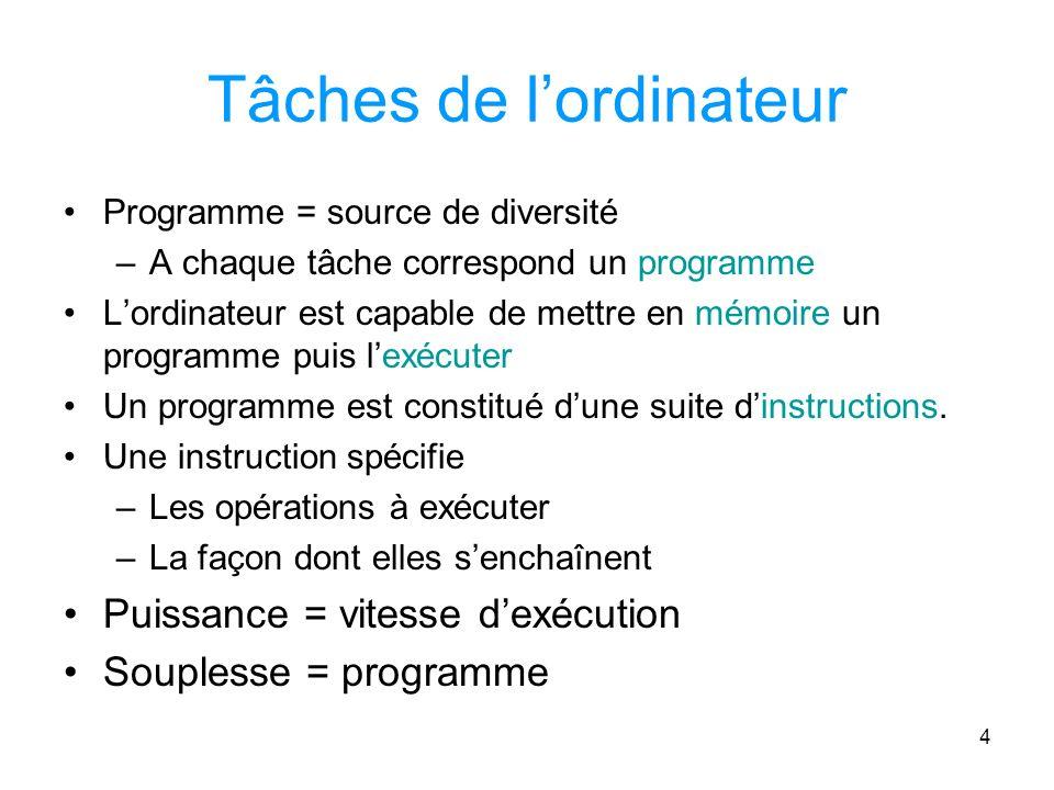 4 Tâches de lordinateur Programme = source de diversité –A chaque tâche correspond un programme Lordinateur est capable de mettre en mémoire un programme puis lexécuter Un programme est constitué dune suite dinstructions.