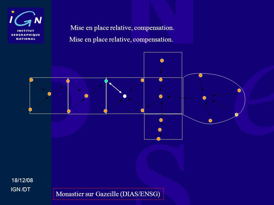 18/12/08 IGN /DT v Mise en place relative, compensation. Monastier sur Gazeille (DIAS/ENSG)