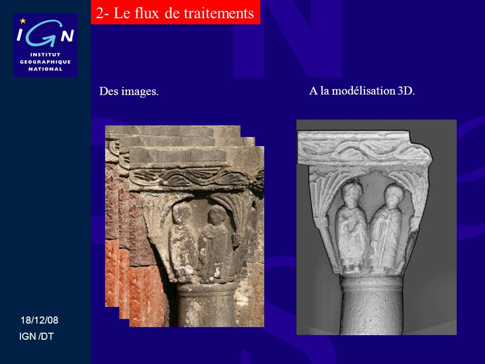 18/12/08 IGN /DT Des images. A la modélisation 3D. 2- Le flux de traitements