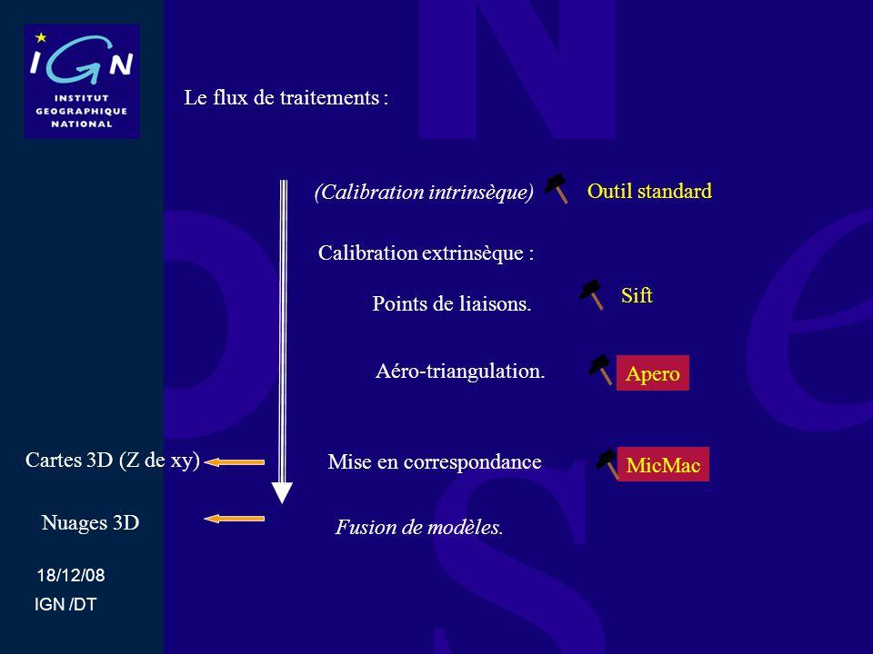 18/12/08 IGN /DT Calibration intrinsèque Chaque cibles est connu en trois dimension.