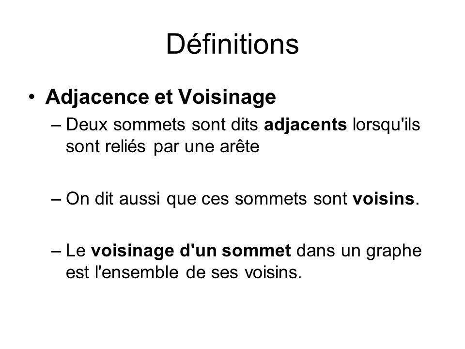 Définitions Adjacence et Voisinage –Deux sommets sont dits adjacents lorsqu'ils sont reliés par une arête –On dit aussi que ces sommets sont voisins.