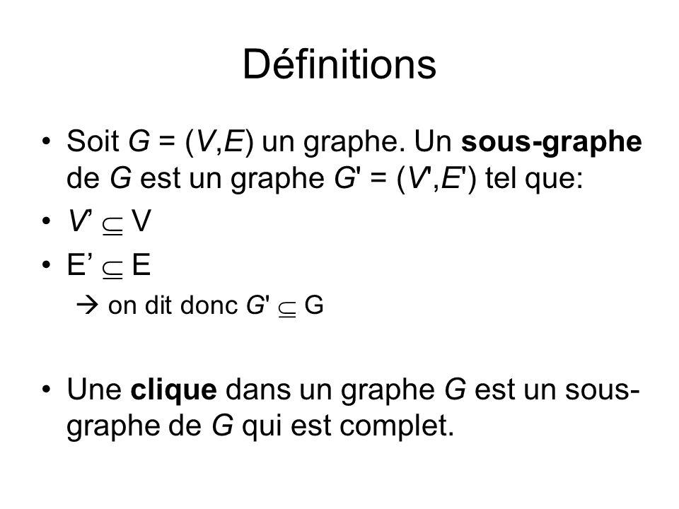 Définitions Soit G = (V,E) un graphe. Un sous-graphe de G est un graphe G' = (V',E') tel que: V E on dit donc G' G Une clique dans un graphe G est un
