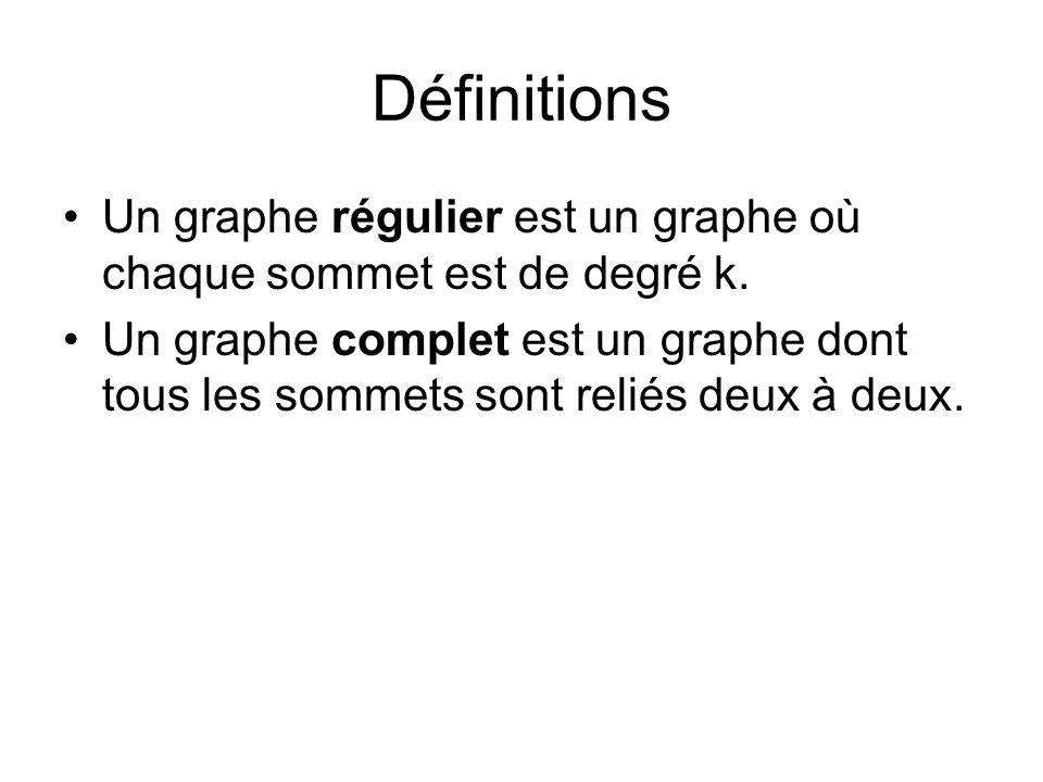 Définitions Un graphe régulier est un graphe où chaque sommet est de degré k. Un graphe complet est un graphe dont tous les sommets sont reliés deux à