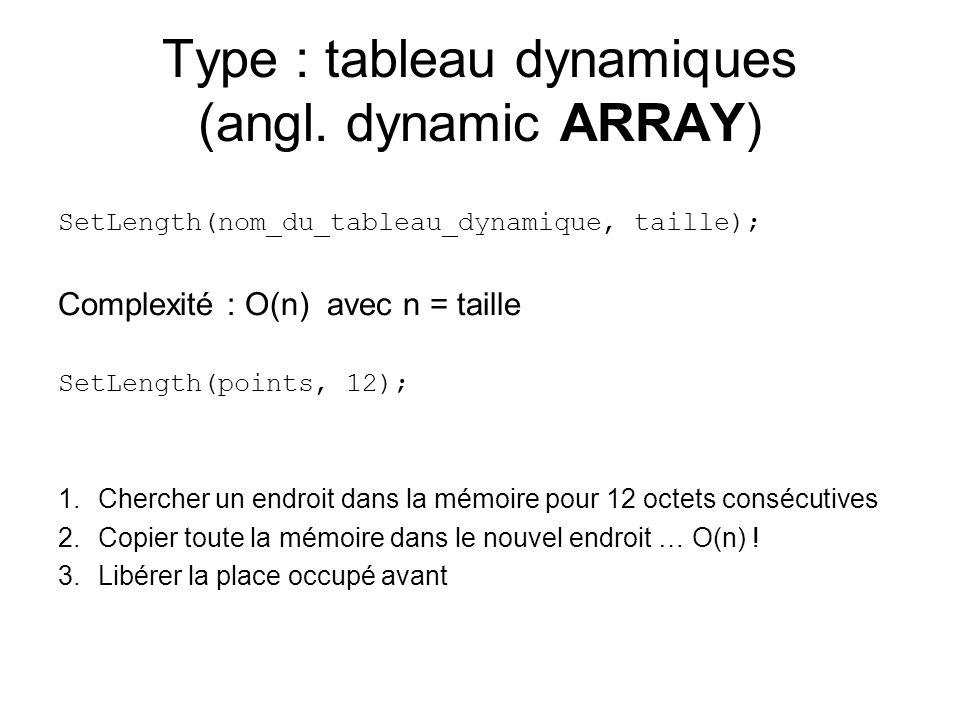 SetLength(nom_du_tableau_dynamique, taille); Complexité : O(n) avec n = taille SetLength(points, 12); 1.Chercher un endroit dans la mémoire pour 12 oc