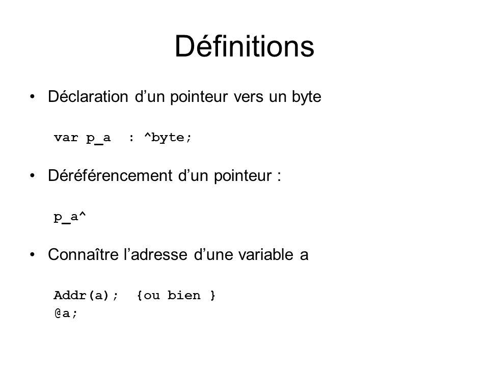 Définitions Déclaration dun pointeur vers un byte var p_a: ^byte; Déréférencement dun pointeur : p_a^ Connaître ladresse dune variable a Addr(a); {ou