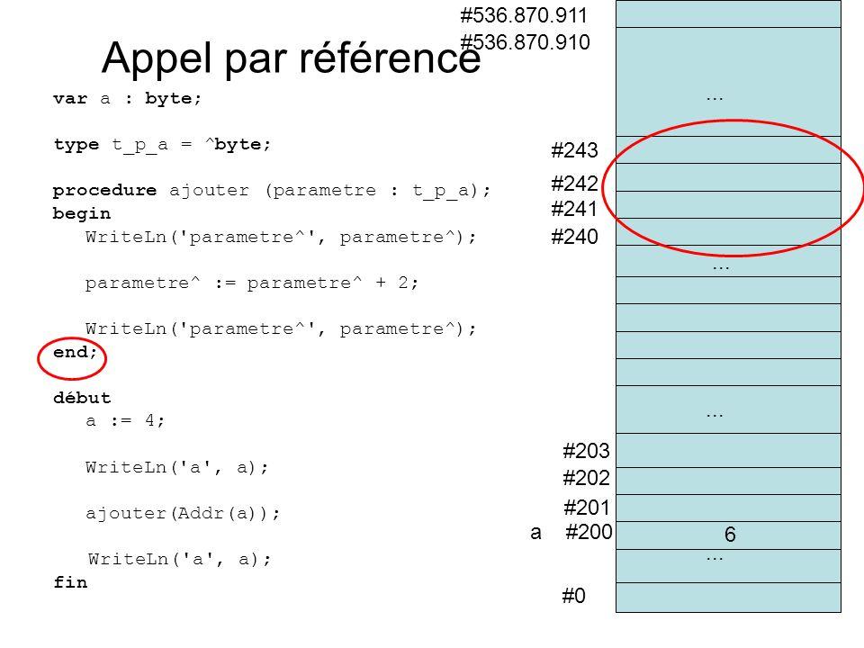 #0 a #200 #201 #202 #536.870.910 #536.870.911 #203 #240 #241... #242 #243... 6 Appel par référence var a : byte; type t_p_a = ^byte; procedure ajouter