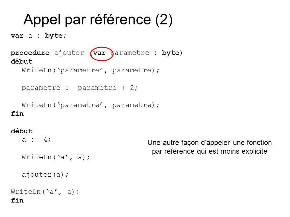Appel par référence (2) var a : byte; procedure ajouter (var parametre : byte) début WriteLn(parametre, parametre); parametre := parametre + 2; WriteL