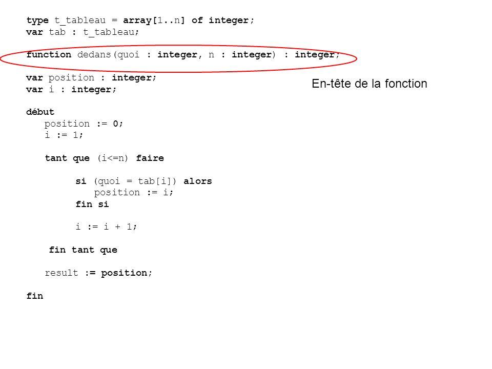 type t_tableau = array[1..n] of integer; var tab : t_tableau; function dedans(quoi : integer, n : integer) : integer; var position : integer; var i : integer; début position := 0; i := 1; tant que (i<=n) faire si (quoi = tab[i]) alors position := i; fin si i := i + 1; fin tant que result := position; fin En-tête de la fonction