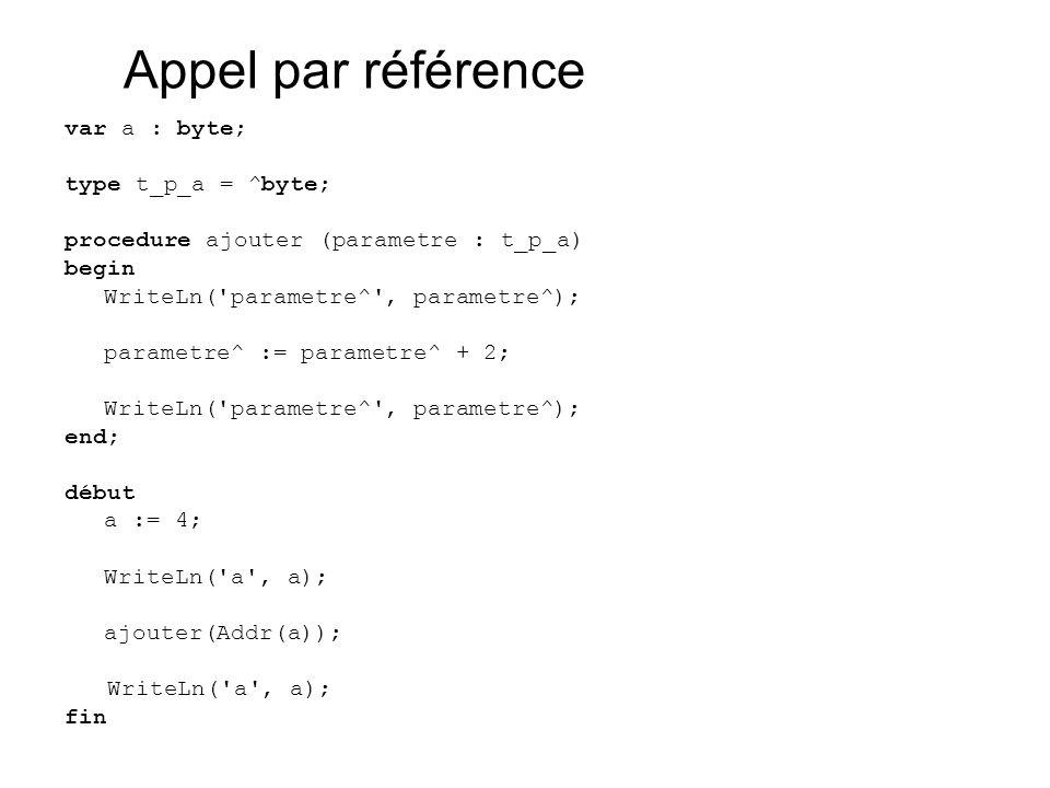 Appel par référence var a : byte; type t_p_a = ^byte; procedure ajouter (parametre : t_p_a) begin WriteLn( parametre^ , parametre^); parametre^ := parametre^ + 2; WriteLn( parametre^ , parametre^); end; début a := 4; WriteLn( a , a); ajouter(Addr(a)); WriteLn( a , a); fin