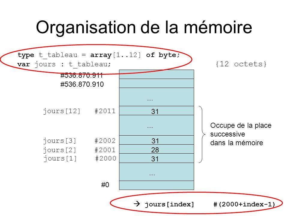 Organisation de la mémoire type t_tableau = array[1..12] of byte; var jours : t_tableau; {12 octets} #0 jours[1] #2000...