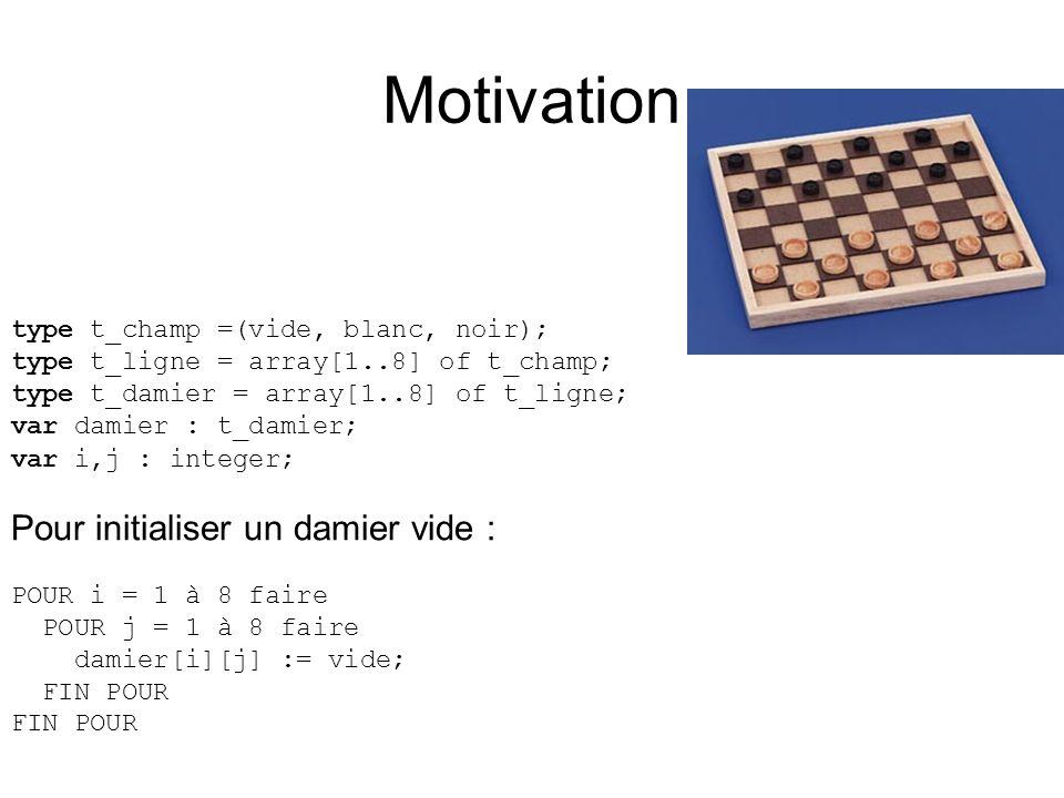 Motivation type t_champ =(vide, blanc, noir); type t_ligne = array[1..8] of t_champ; type t_damier = array[1..8] of t_ligne; var damier : t_damier; var i,j : integer; Pour initialiser un damier vide : POUR i = 1 à 8 faire POUR j = 1 à 8 faire damier[i][j] := vide; FIN POUR